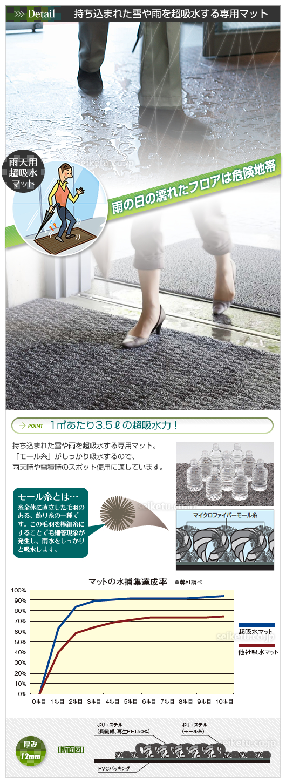 雨天用超吸水マット【受注生産:約10営業日】