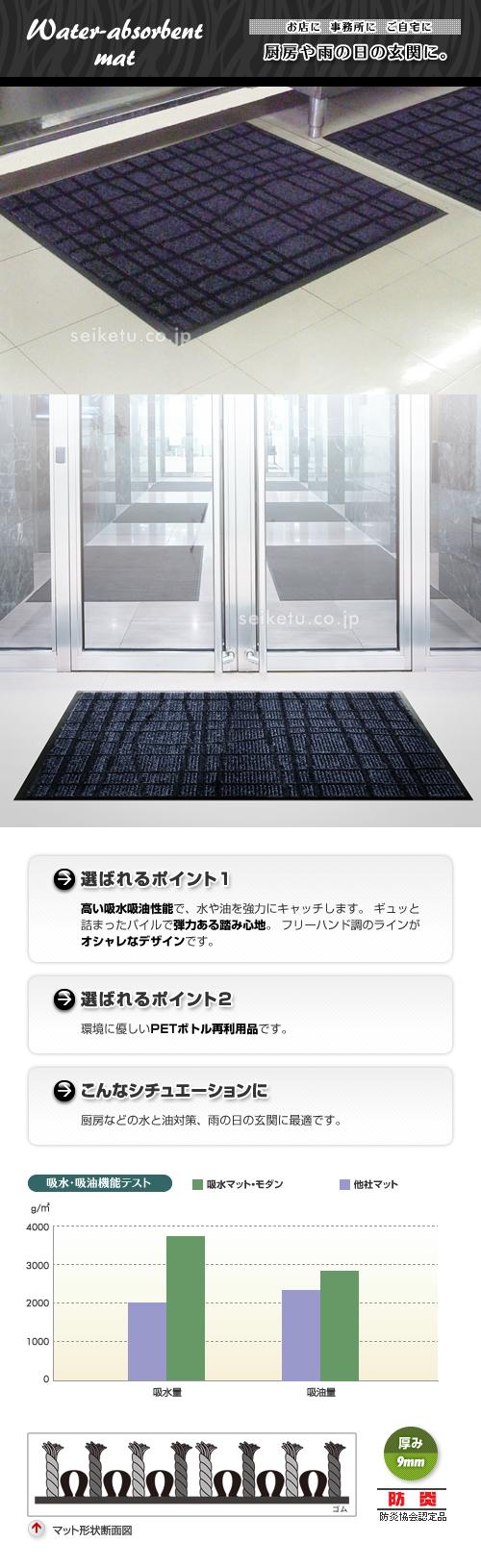 超吸水マット・モダン