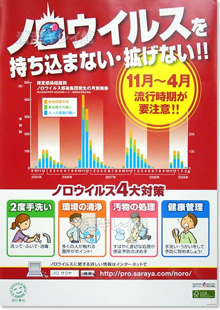 ノロウイルス対策ポスター(6 ...
